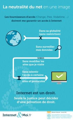La_neutralité_du_net_en_une_image